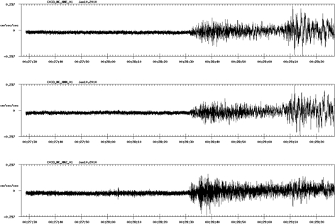 Post image for Northern CA rocked by magnitude 6.5 earthquake